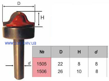 фрезерный инструмент по металлу