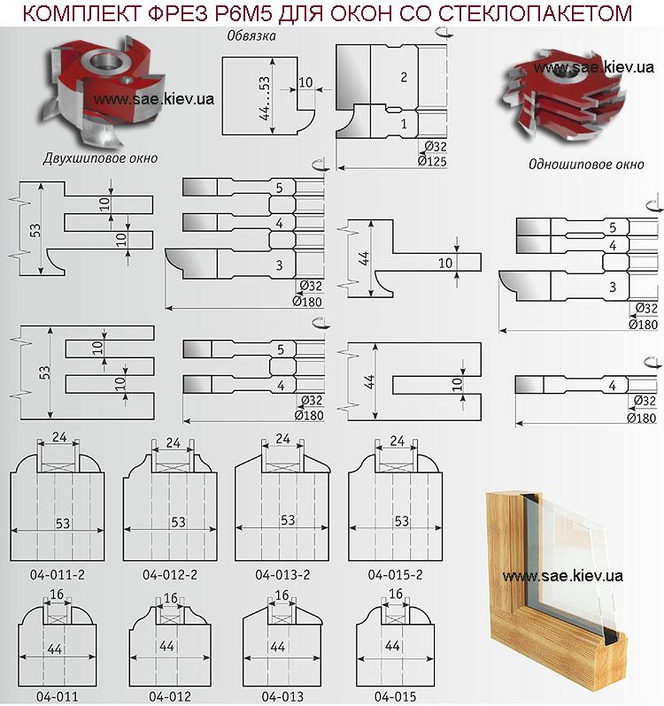 Стеклопакеты изготовление своими руками